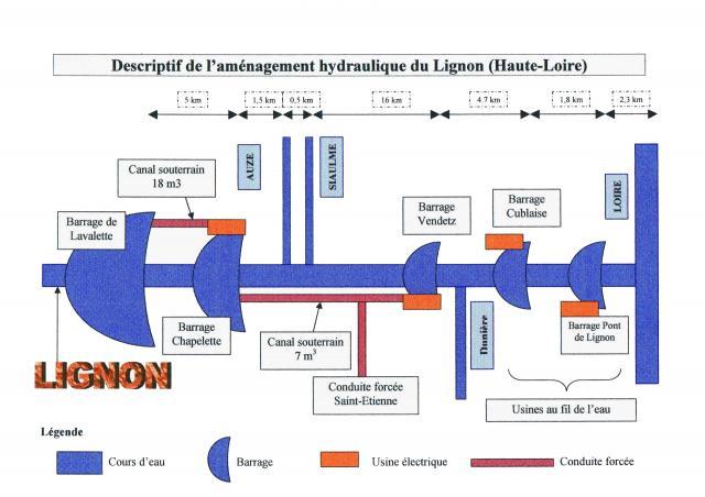Descriptif hydraulique du Lignon